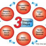 Sage Ubs Accounting Software | One Stop Accounting