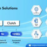 Best Cross Platform App Development Company USA