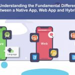Key Differences Between an App and a Website