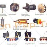Parts of Rotary Printing Machine, Textile Machinery, Rotary Screen Printing